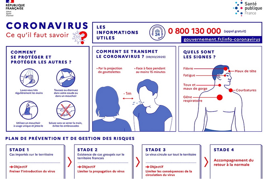 Évènement Coronavirus – Fermeture de l'Aéroclub